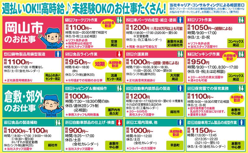 株式会社西日本トップサービス食品の製造補助画像