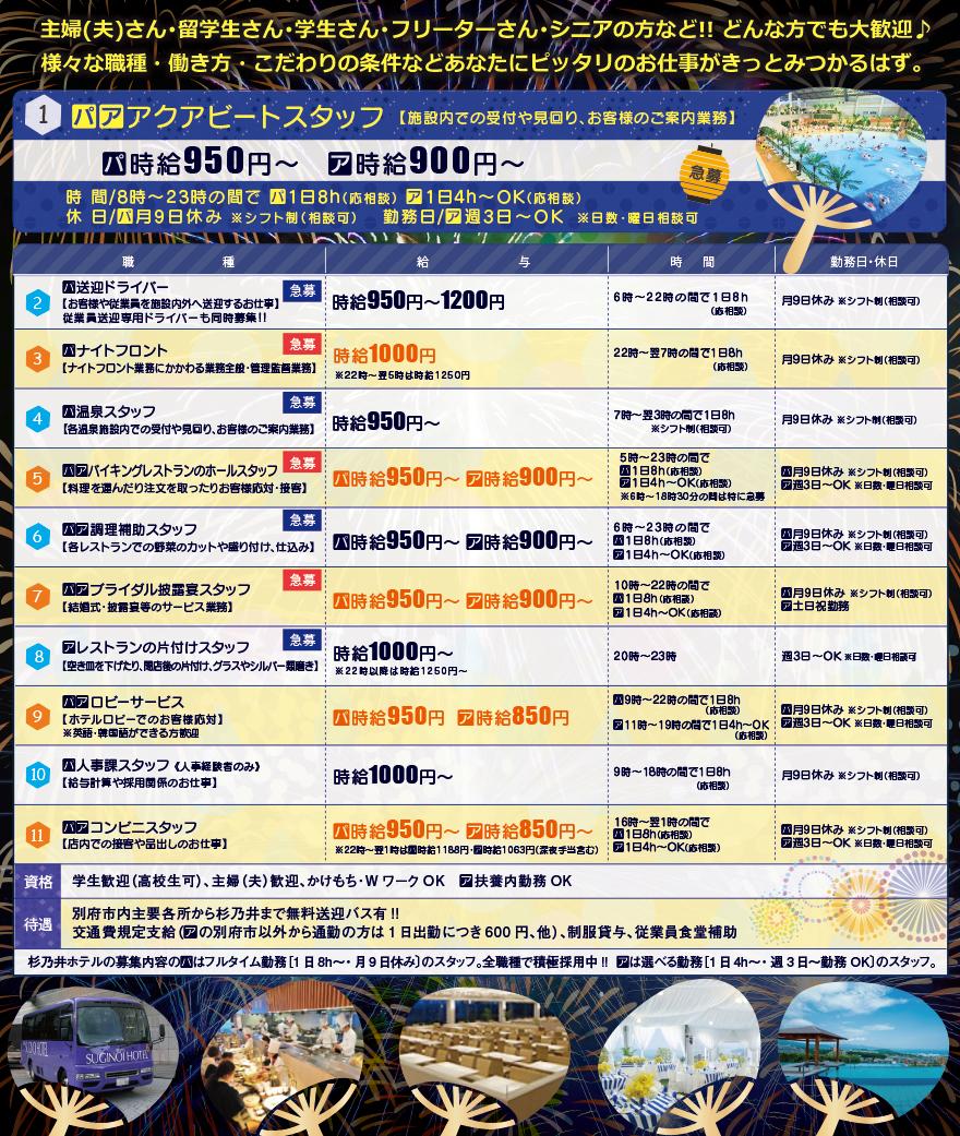 杉乃井ホテル&リゾート株式会社アクアビートスタッフ〔うれしい高時給〕画像